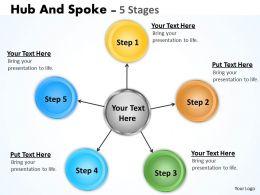 hub_and_spoke_5_stages_8_Slide01
