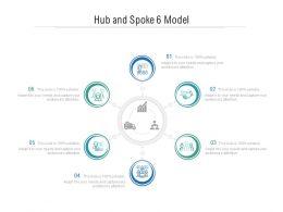 Hub And Spoke 6 Model