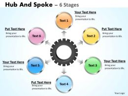 Hub And Spoke 6 Stages 11