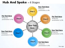 Hub and spoke 6 Stages 8