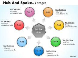 hub_and_spoke_7_stages_11_Slide01