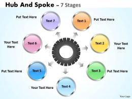 Hub And Spoke 7 Stages 7