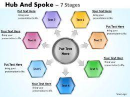 hub_and_spoke_7_stages_9_Slide01
