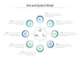 Hub And Spoke 8 Model