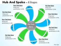 Hub And Spoke 8 Stages 2