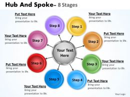 Hub and spoke 8 stages 4