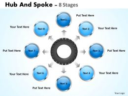 Hub And Spoke 8 Stages 7