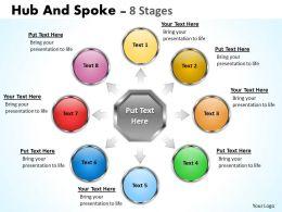 hub_and_spoke_8_stages_8_Slide01