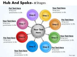 Hub and spoke 8 stages 9