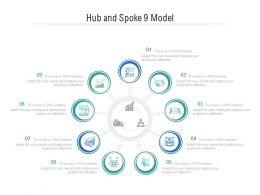 Hub And Spoke 9 Model