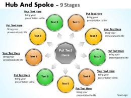 Hub And Spoke 9 Stages 5