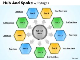 Hub And Spoke 9 Stages 6