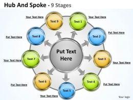 hub_and_spoke_9_stages_7_Slide01