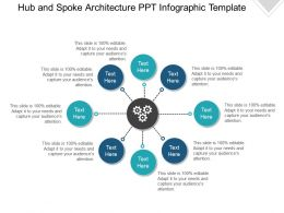 Hub And Spoke Architecture Ppt Infographic Template
