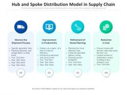 Hub And Spoke Distribution Model In Supply Chain