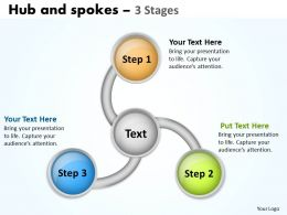 Hub And Spoke Distribution Network 3 Stages 4