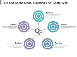 Hub And Spoke Model Covering Five Gears With Text Holders