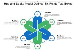 Hub And Spoke Model Defines Six Points Text Boxes