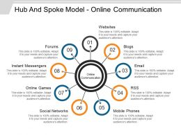 Hub And Spoke Model Online Communication Ppt Infographics