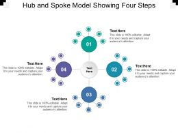 Hub And Spoke Model Showing Four Steps