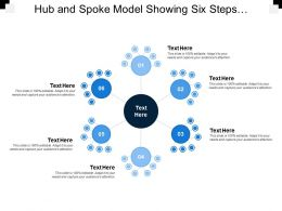 Hub And Spoke Model Showing Six Steps Process With Text Boxes