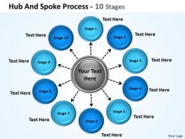Hub And Spoke Process 10 Stages 7