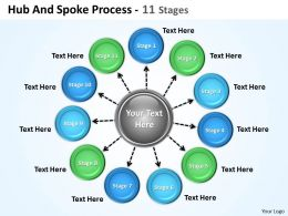 Hub And Spoke Process 11 Stages 9