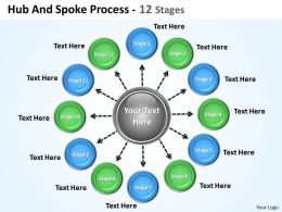 Hub And Spoke Process 12 Stages 6