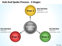 Hub And Spoke Process 3 Stages 1