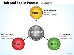 Hub And Spoke Process 3 Stages 6