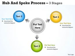 Hub And Spoke Process 3 Stages 7