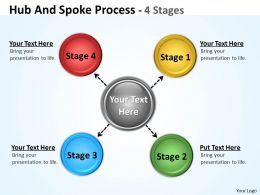 Hub And Spoke Process 4 Stages 15