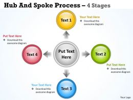 Hub And Spoke Process 4 Stages 17
