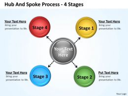 Hub And Spoke Process 4 Stages 25