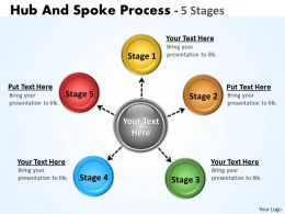 Hub And Spoke Process 5 Stages 15