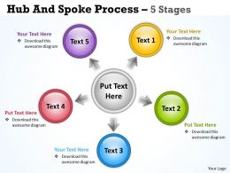 Hub And Spoke Process 5 Stages 16