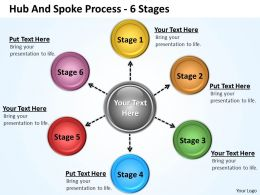 Hub And Spoke Process 6 Stages 19