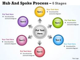Hub And Spoke Process 6 Stages 20
