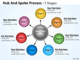 Hub And Spoke Process 7 Stages 12