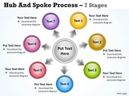 Hub And Spoke Process 7 Stages 13