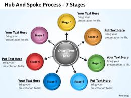 Hub And Spoke Process 7 Stages 14