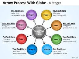 Hub And Spoke Process 8 Stages 8