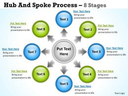 Hub And Spoke Process 8 Stages 9