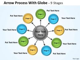 Hub And Spoke Process 9 Stages 7