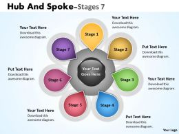Hub And Spoke Stages 11