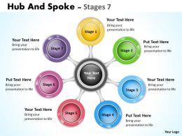 hub_and_spoke_stages_16_Slide01