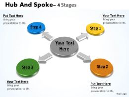 Hub and spoke Stages 21
