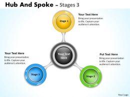 hub_and_spoke_stages_8_Slide01