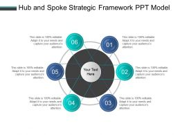 Hub And Spoke Strategic Framework Ppt Model