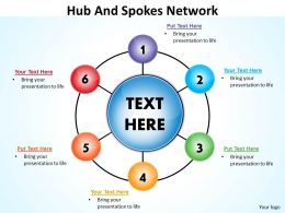 Hub and Spokes Network 20